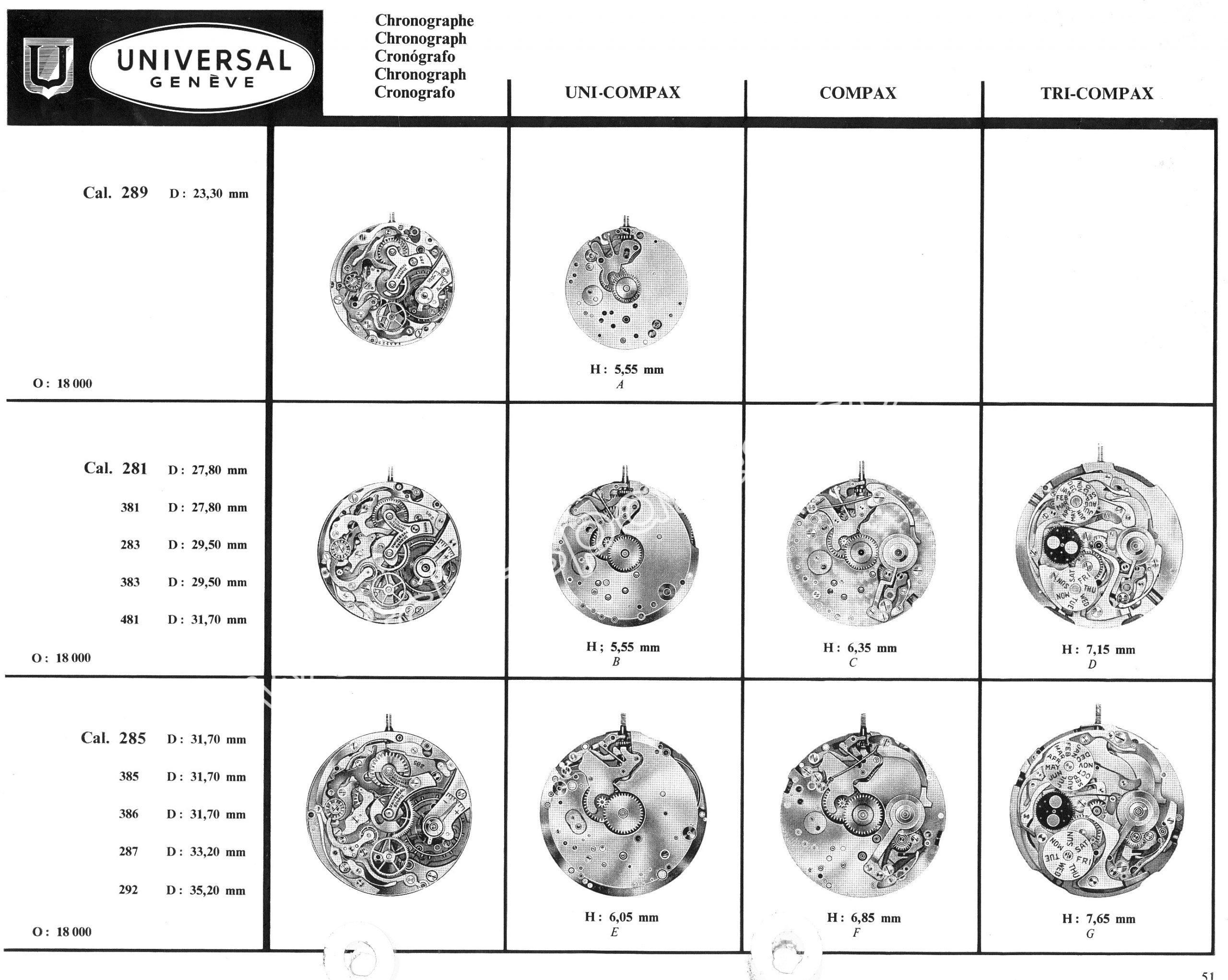 Universal Chronograph 289 watch movements watch spare parts